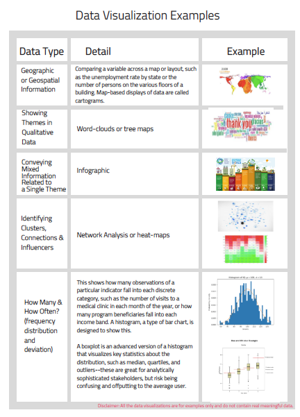 data visualization and presentation data visualization for impact reporting