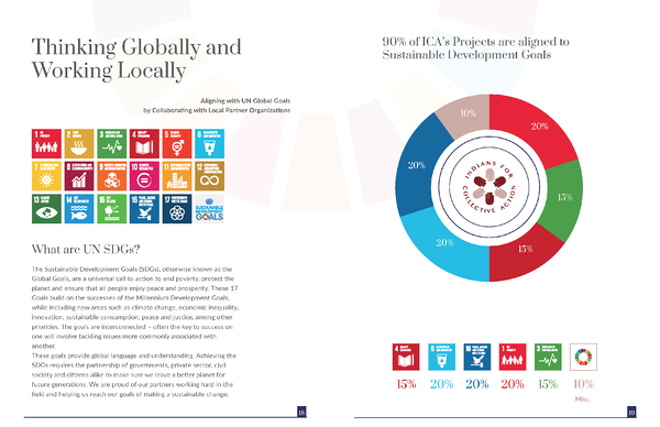 ICA Impact Report - SDG Reporting Mechanism