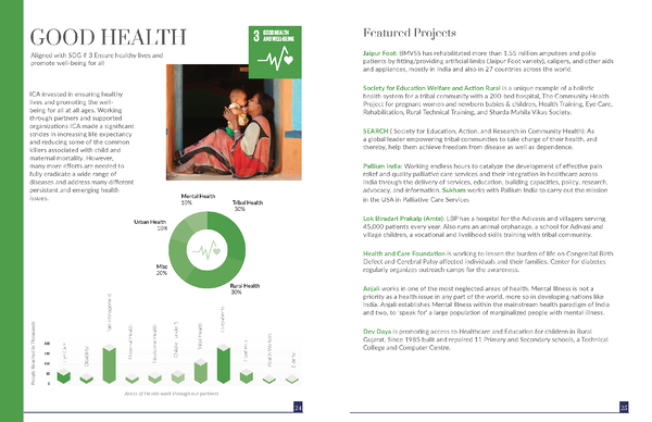 ICA Impact Report -Sustainable Development Goals Reporting methodology and health data