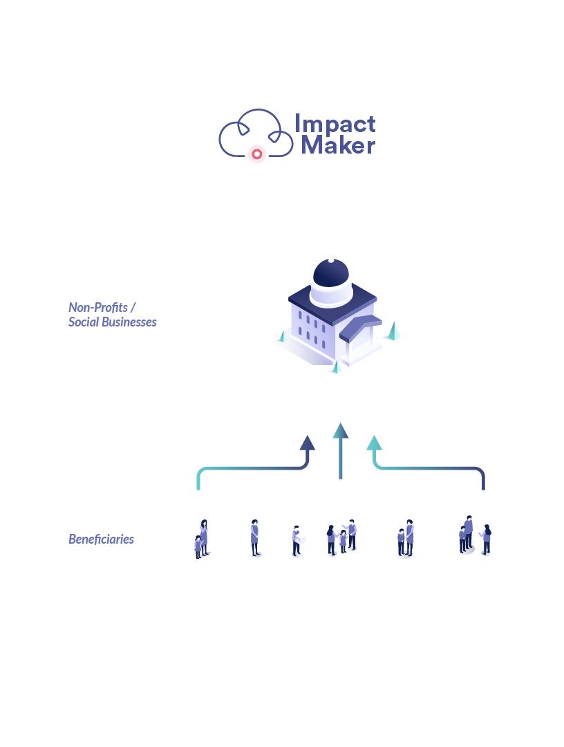 Impact Maker-2