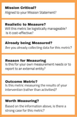 impact metrics selection table
