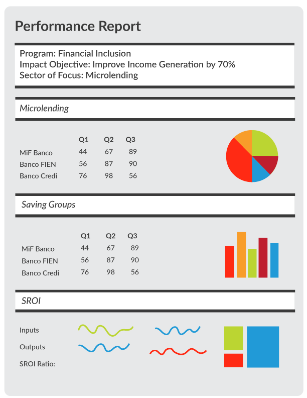 PERFORMANCE-REPORT-Infographic-01.12.16.png