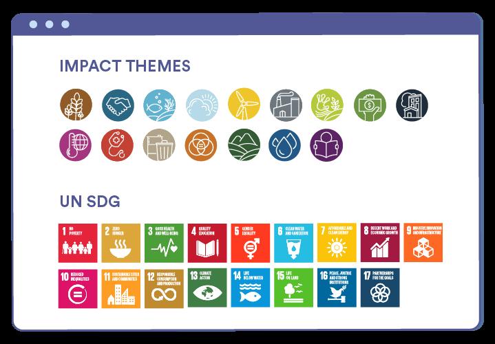 Themes & SDG-05-1