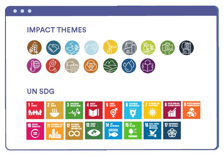 Themes & SDG-05