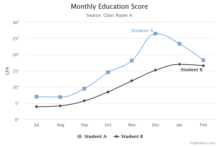 monthly-education-score (1)