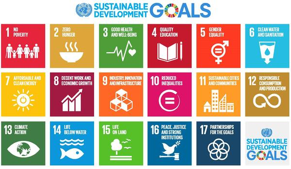 UN-SDGs 17 Goals