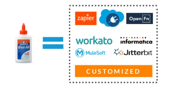 cloud integration overview.png