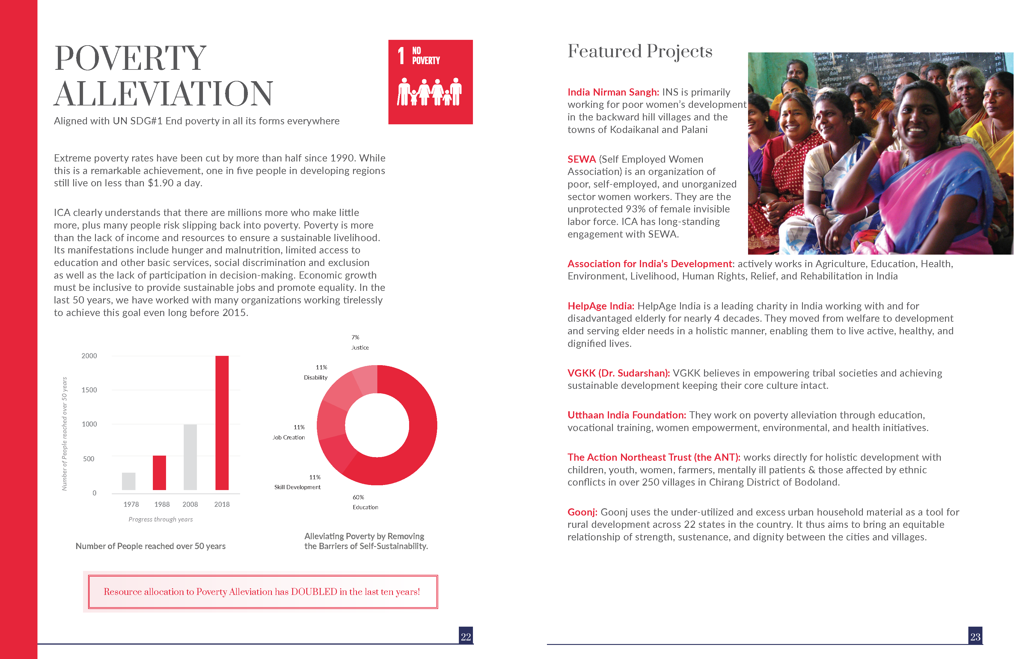 ICA Impact Report - Final 2_Page_12