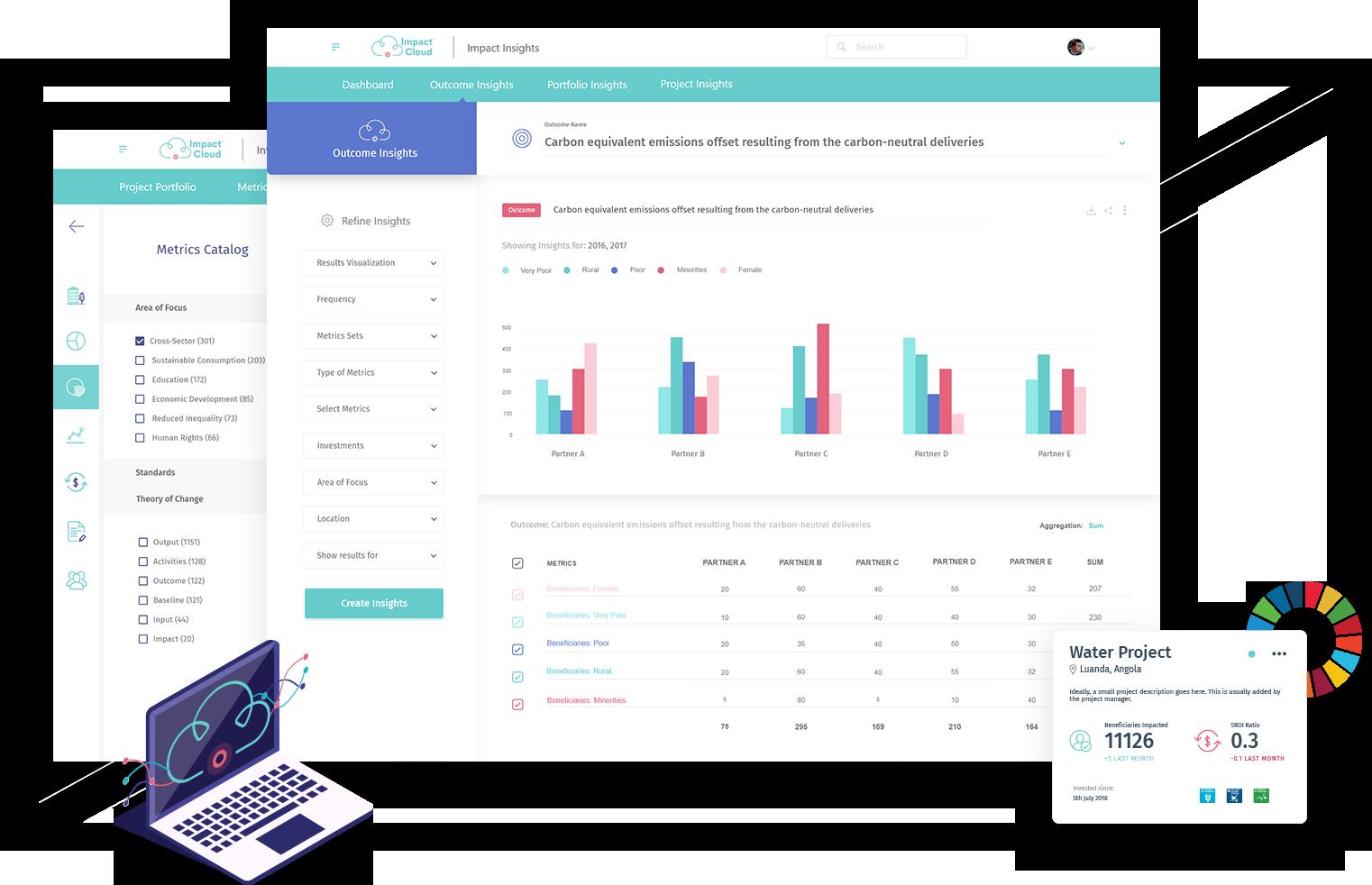 Monitoring & Evaluation Tools