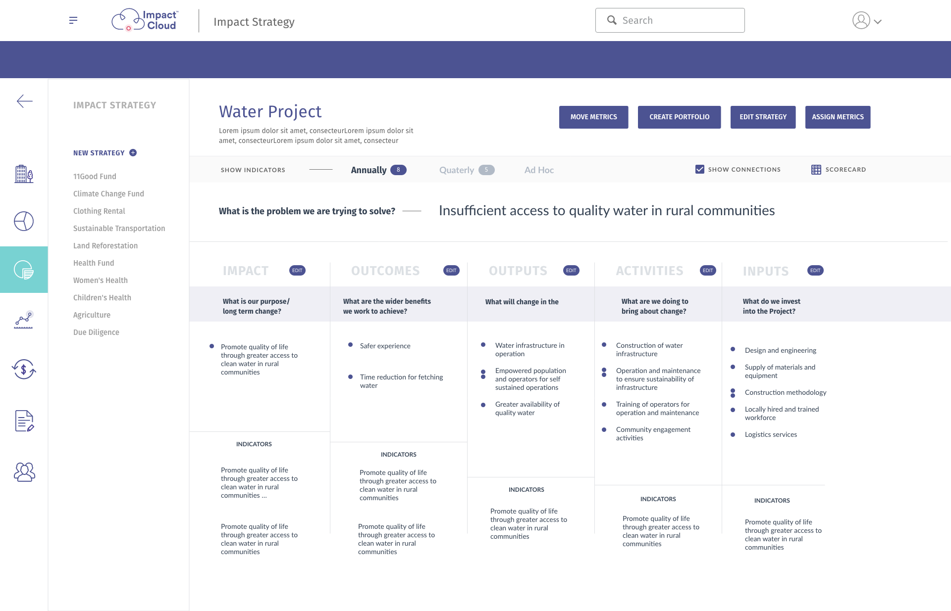 Water Project – TOC Colored Dots