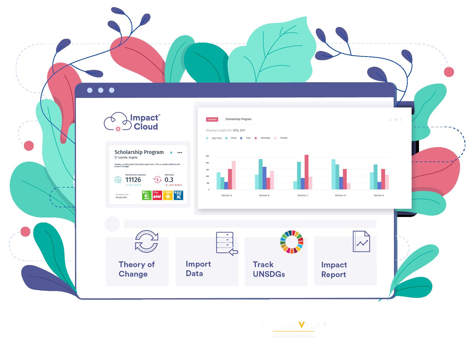 Social Impact Measurement & Management Made Simple